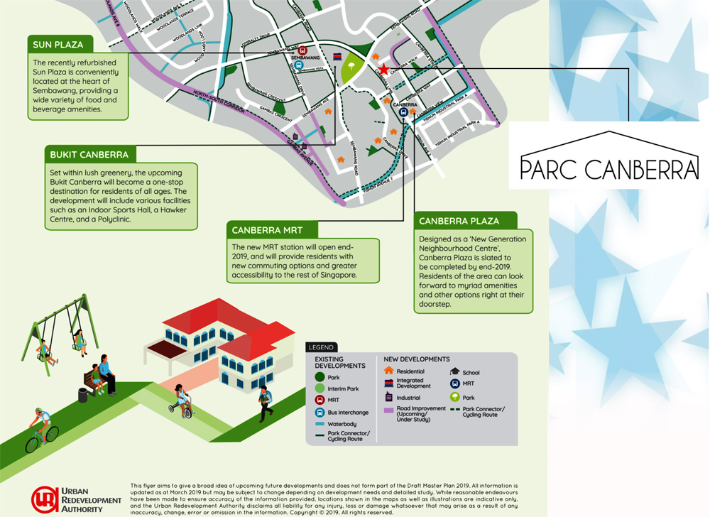 Why buy Parc Canberra
